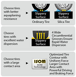 Making Your Tires Last with GT Radial